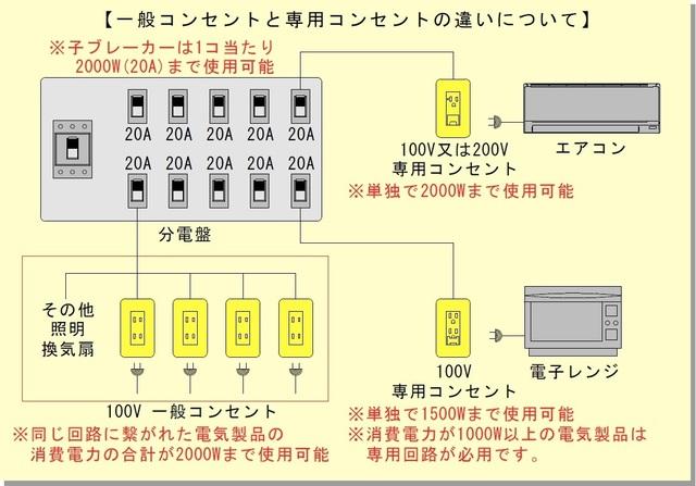 専用コンセント説明図.jpg